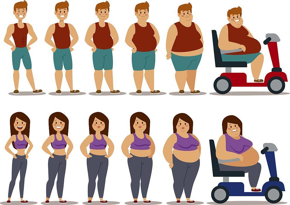 Затлъстяването е проблем на общественото здравеопазване в целия свят